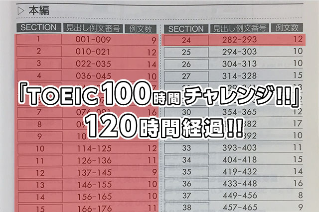 「TOEIC100時間チャレンジ!!」120時間経過!!